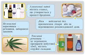 Ознаки вживання психотропних речовин